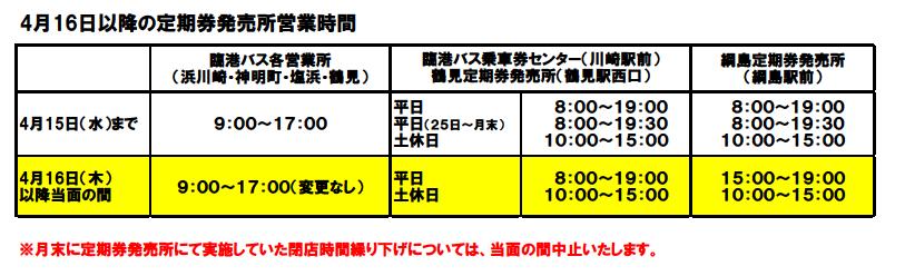 定期券発売所営業時間.png